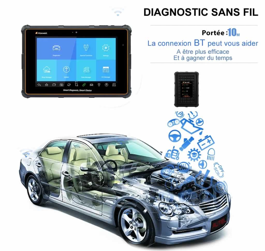 I70-PRO-diagnostic sans fil